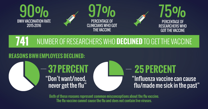 flu-infographic-crn